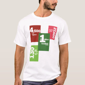Camiseta O que é seu t-shirt da desculpa
