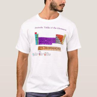 Camiseta Obtenha seu Chem sobre