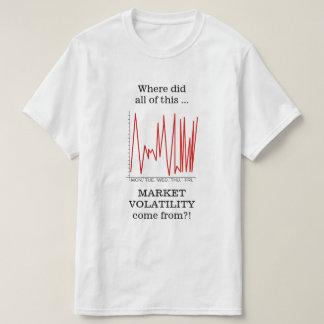 Camiseta Onde fez toda esta VOLATILIDADE do MERCADO…