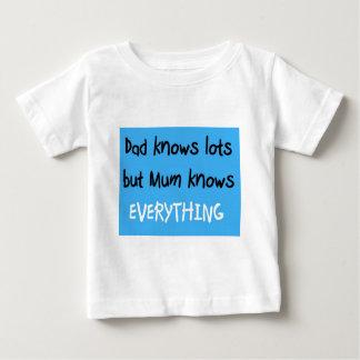 Camiseta Para Bebê a mãe sabe tudo