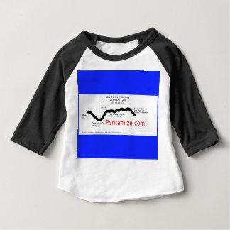 Camiseta Para Bebê ciclo Infographic da perda de peso de
