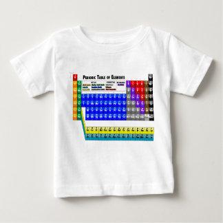 Camiseta Para Bebê Mesa de elementos periódica