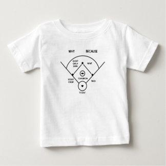 Camiseta Para Bebê quem está ligada primeiro o que é no segundo mim