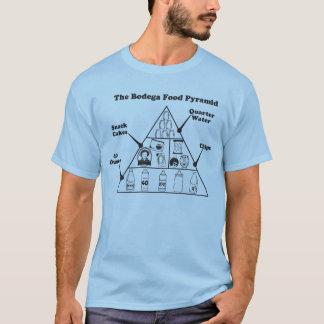 Camiseta Pirâmide de comida da adega