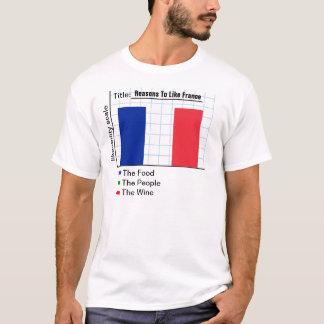 Camiseta Razões gostar do gráfico de France