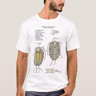 Camiseta T-shirt do Trilobite dos homens