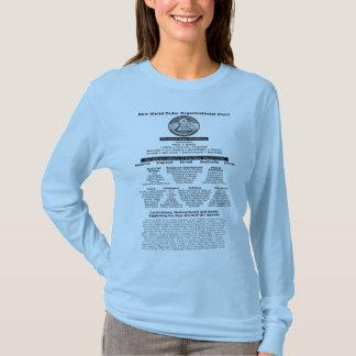 Camiseta T-shirt dos Bloodlines de Illuminati