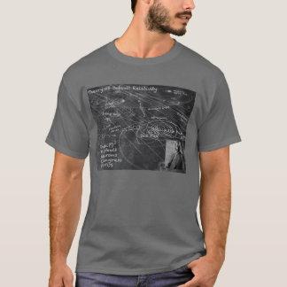 Camiseta Teoria da relatividade do defeito