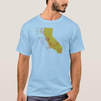 Camiseta Terremotos históricos de Califórnia