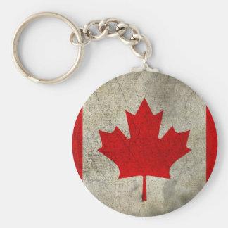 Canadá Chaveiro