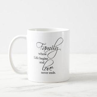 Caneca De Café A família, onde a vida começa e ama nunca termina