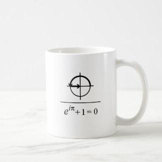 Caneca De Café A identidade de Euler