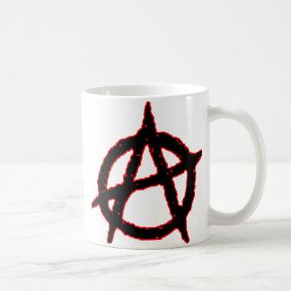 Caneca De Café anarquia