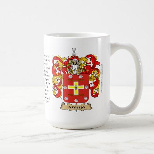 Caneca De Café Araujo, a origem, o significado e a crista