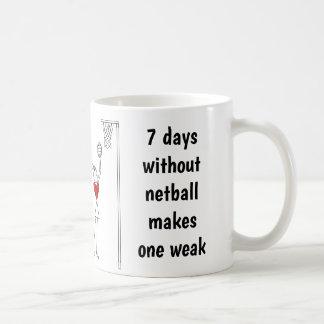 Caneca De Café Citações engraçadas do Netball das posições do