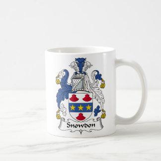 Caneca De Café Crista da família de Snowdon