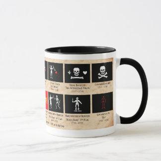Caneca de café das bandeiras de pirata