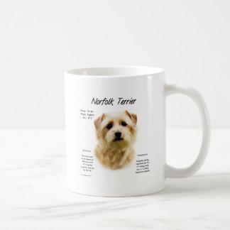 Caneca De Café Design da história de Norfolk Terrier
