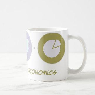 Caneca De Café Economia do amor da fé