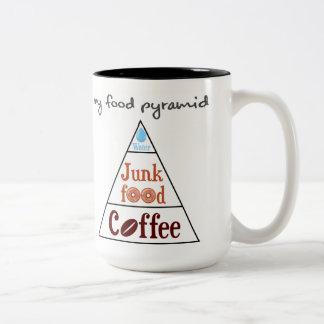 Caneca De Café Em Dois Tons Minha pirâmide de comida