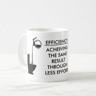 Caneca de café engraçada da eficiência