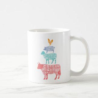 Caneca De Café Fazenda da galinha | dos carneiros da vaca da
