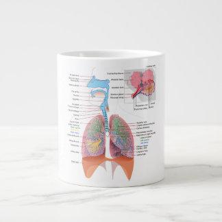 Caneca De Café Grande Anatomia Caneca-Respiratória