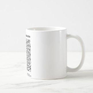 Caneca De Café Ilusão torcida do cabo (espiral falsa)