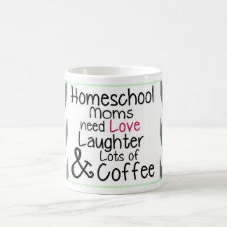 Caneca De Café Mamã de Homeschool
