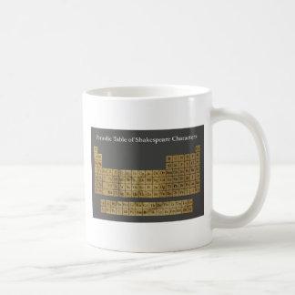 Caneca De Café Mesa periódica de caráteres de Shakespeare