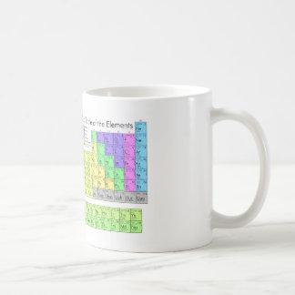 Caneca De Café Mesa periódica dos elementos