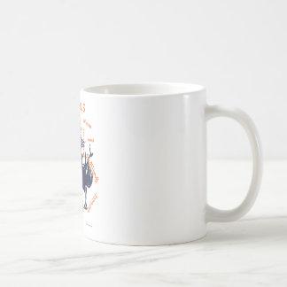 Caneca De Café mistério