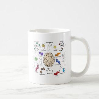 Caneca De Café Moléculas abundante!