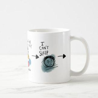 Caneca De Café O ciclo da cafeína