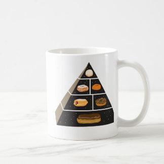 Caneca De Café Pirâmide de comida da rosquinha