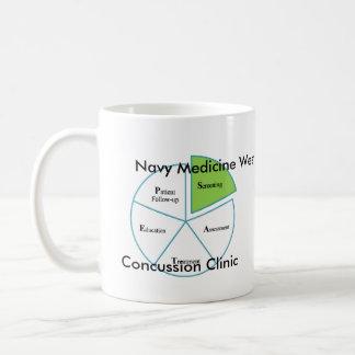 Caneca De Café Processo ocidental da clínica do abalo da medicina