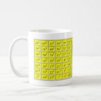 Caneca De Café quadrado 7 x 7 mágico dos cubos