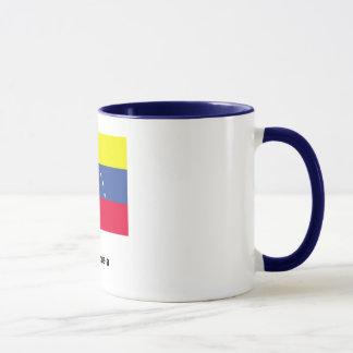 Caneca de Venezuela