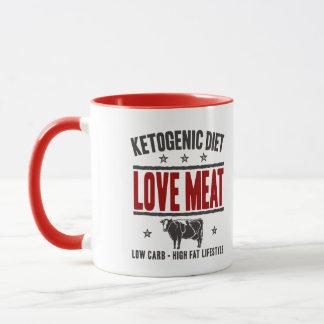Caneca DIETA KETOGENIC: Carne do amor - baixa vida do