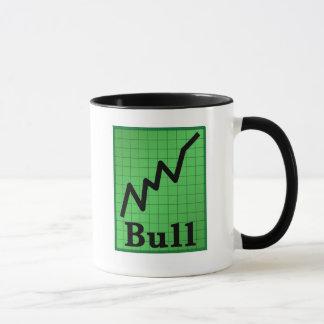 Caneca do humor do mercado (urso no outro lado)