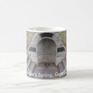 Caneca do primavera de Spangler