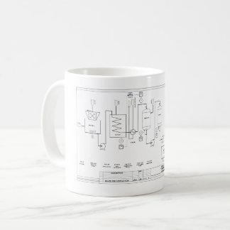 Caneca do sonho do Microbrewery dos engenheiros
