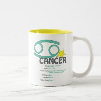 Caneca dos traços do cancer