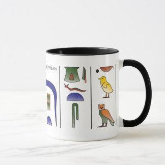 Caneca egípcia antiga dos Hieroglyphics