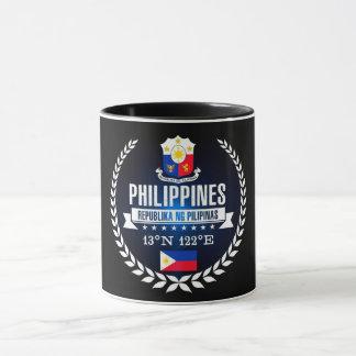 Caneca Filipinas