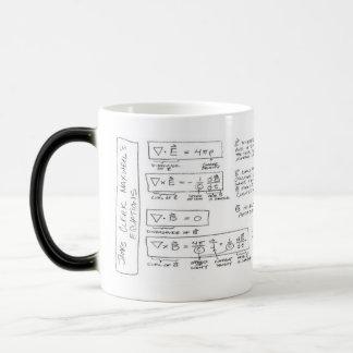 Caneca Mágica Mug Maxwell's Equations