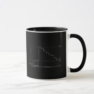 Caneca Monitor da forma de onda