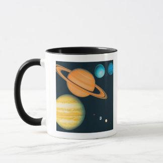 Caneca O sistema solar