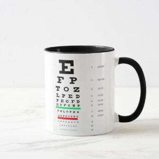 Caneca Optometrista