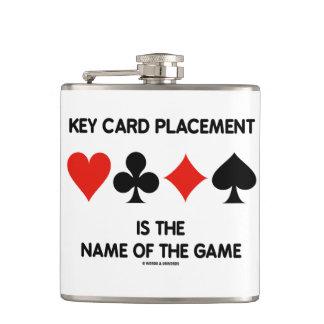 Cantil A colocação do cartão chave é o nome de The Game